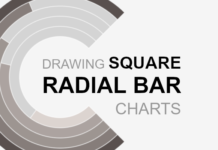 Data Visualisations Archives - Page 2 of 5 - Tableau Magic