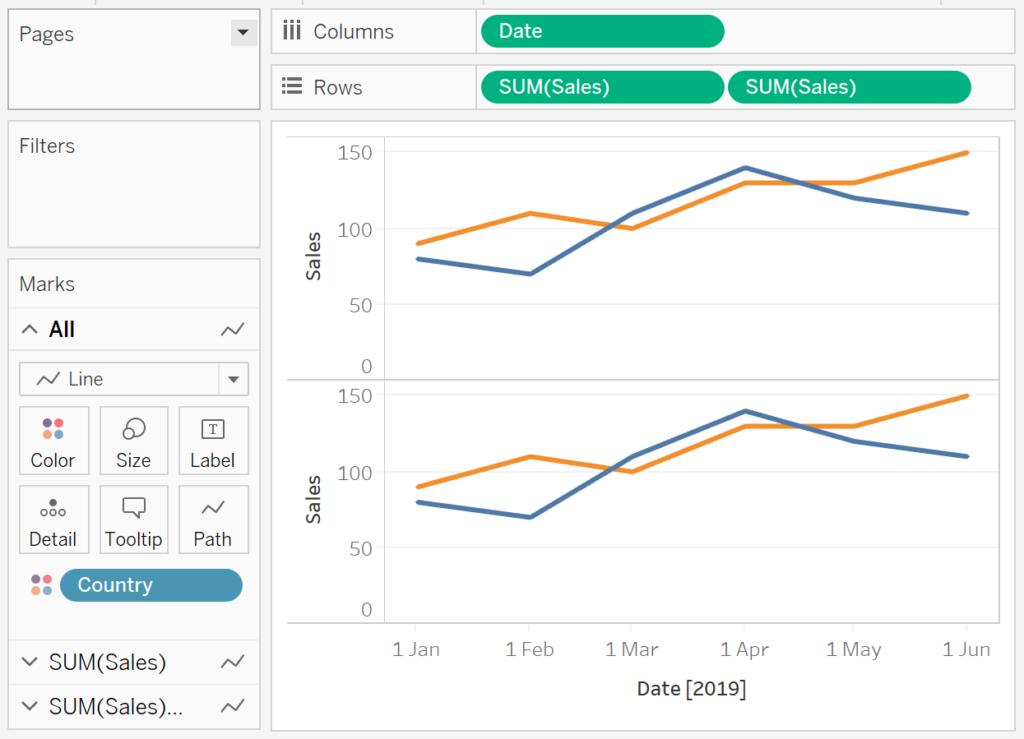 Tableau QT: Dual Line Charts - Tableau Magic