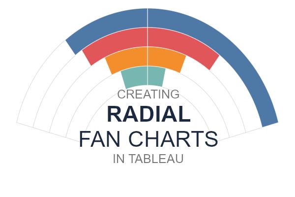 Radial Fan Charts in Tableau - Tableau Magic