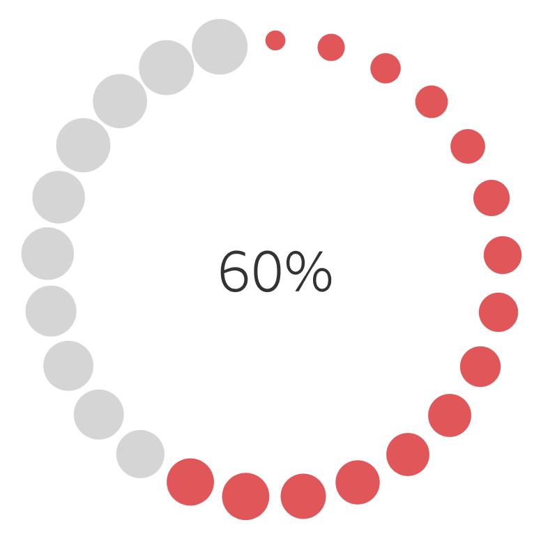 Css Dot Circle
