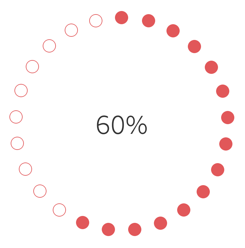 Drawing a Circle Dot Chart - Tableau Magic