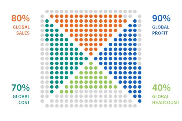 Dot Quadrant Chart in Tableau - Tableau Magic