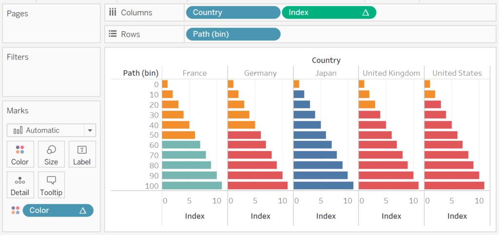 Qt Charts Tutorial