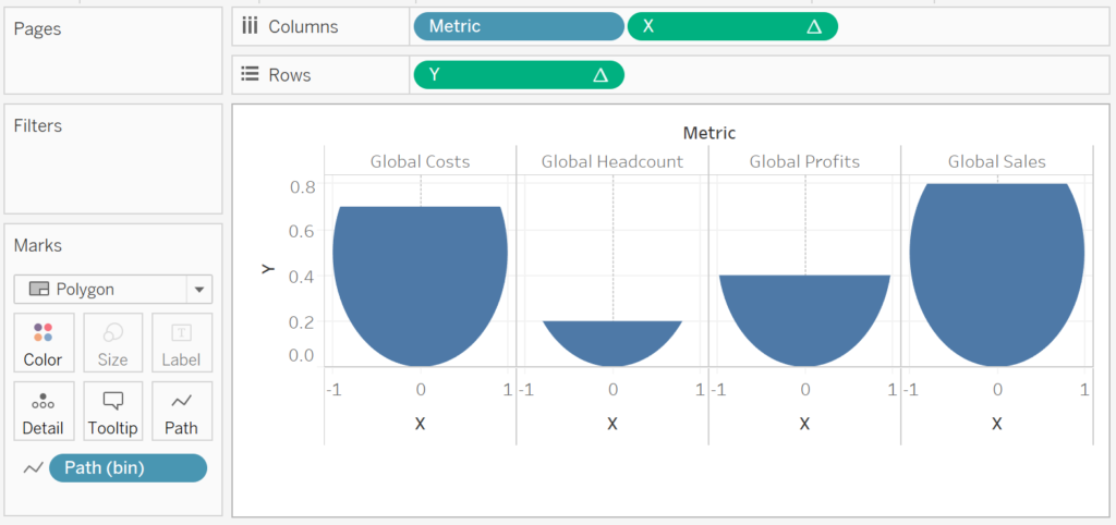 Filled Circle Charts in Tableau - Tableau Magic