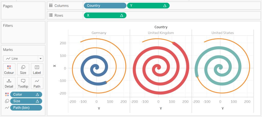 Tableau QT: Spiral Charts - Tableau Magic
