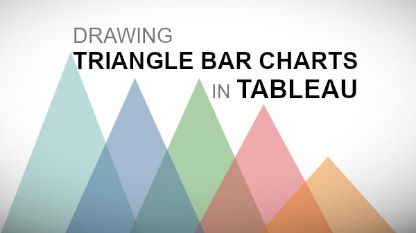 Drawing Triangle Bar Charts in Tableau - Tableau Magic